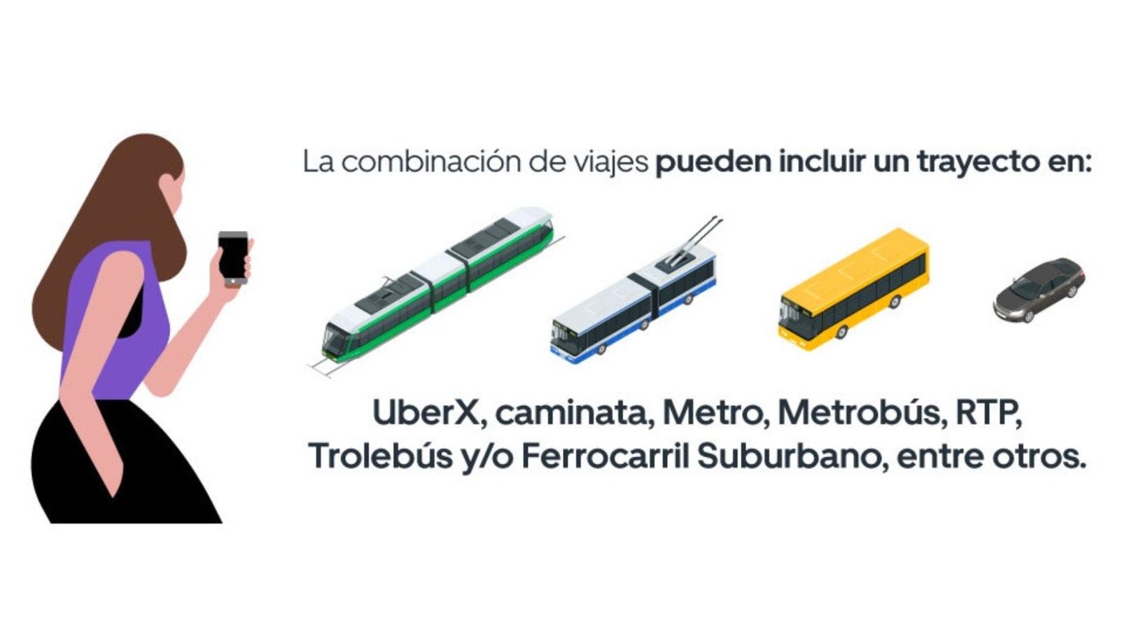 Uber + Transit, CDMX
